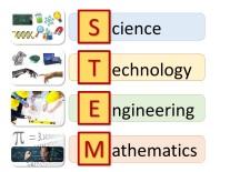 Educación_STEM
